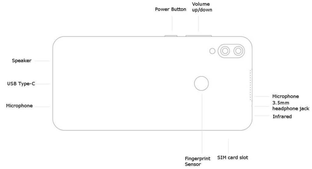 Xiaomi Redmi Note 7 – стильный и производительный смарфтон по доступной цене
